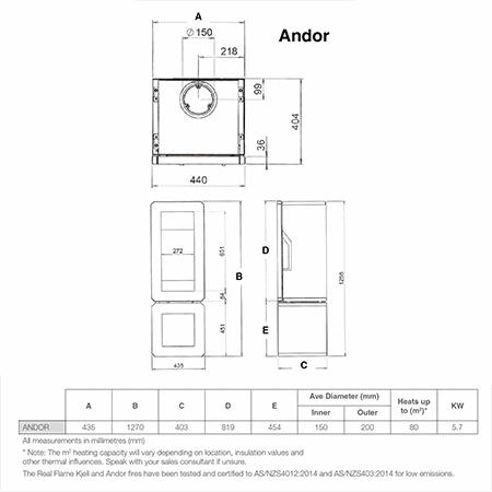 Andor2